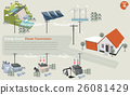 info graphics of power energy transmission system  26081429
