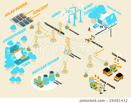 isometric design of electricity power system 26081432