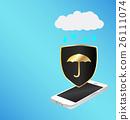 smartphone with waterproof 26111074