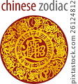 Chinese zodiac wheel with signs and the five eleme 26124812