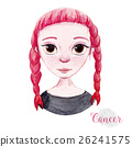 Watercolor horoscope sign cancer 26241575