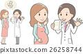 เภสัชกรหญิงและสตรีมีครรภ์ 26258744