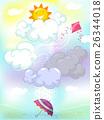 Weather Types 26344018
