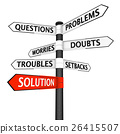 Problems and Solution Signpost 26415507