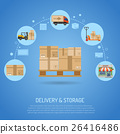 Delivery and storage concept 26416486