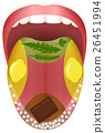 Tongue Taste Areas Flavor Of Food 26451994
