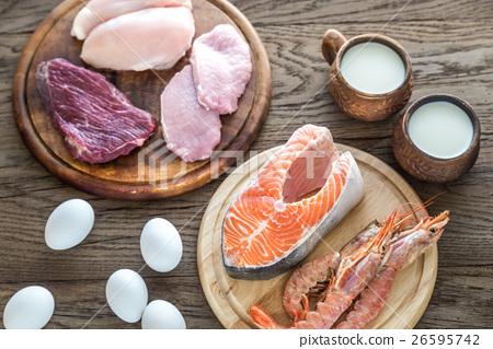 Protein diet 26595742