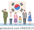 國家 家庭 家族 26602614