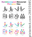 The pictogram and Korean 002 26635085
