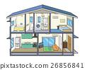 房 房屋 房子 26856841