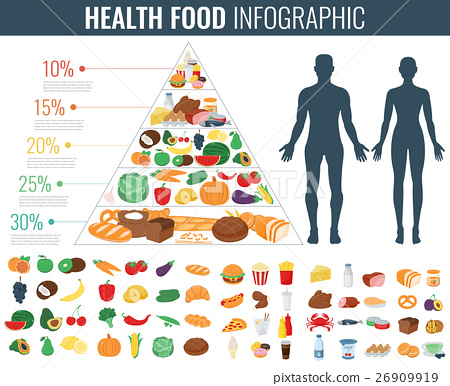 Health food infographic. Food pyramid. Healthy 26909919