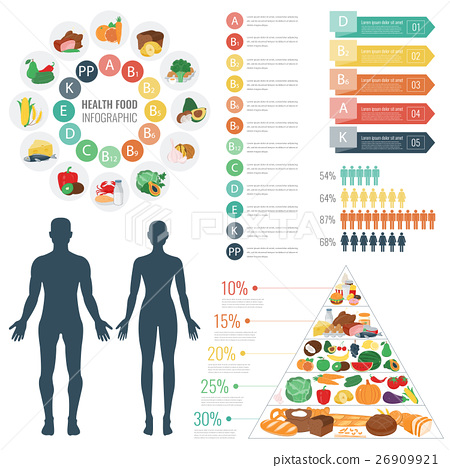 Health food infographic. Food pyramid. Healthy 26909921