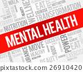 Mental health word cloud 26910420