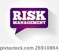 Risk Management text message bubble 26910864