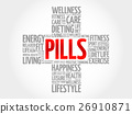 PILLS word cloud, health cross 26910871