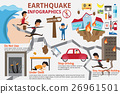 Earthquake infographics elements.  26961501