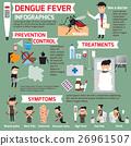 Dengue fever infographics.  26961507