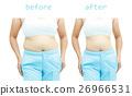 after a diet 26966531