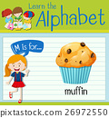 Flashcard letter M is for muffin 26972550