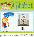 Flashcard letter L is for lift 26973082