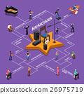 Musicians Isomeric Flowchart 26975719