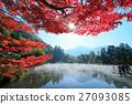 킨린 호수, 킨린코, 긴린코 27093085
