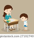 guilty student boy and teacher 27102740