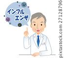 流行性感冒 流感疫苗 醫療 27128796