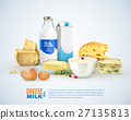 Milk Products Template  27135813