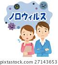 感染 病毒 生病的 27143653
