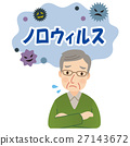 感染 病毒 老人 27143672