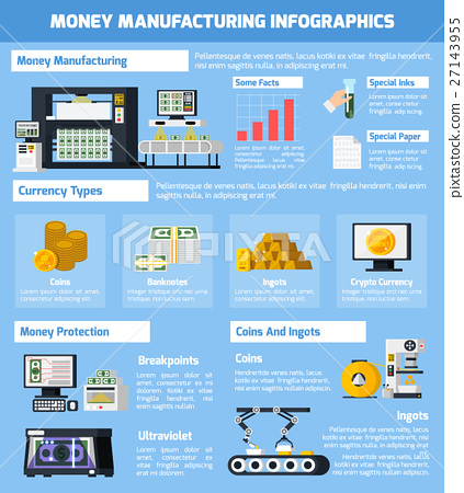 Money Manufacturing Infographic Set Stock Illustration 27143955