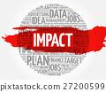 Impact word cloud 27200599