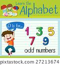 english, alphabet, education 27213674