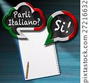 Parli Italiano - Speech Bubbles 27216632
