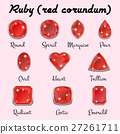 Types of cuts of Ruby 27261711