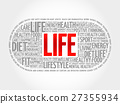LIFE word cloud, fitness 27355934