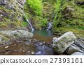 Valea lui Stan Gorge in Romania 27393161