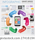 Smart House and internet of things infographics 27416194