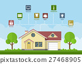 network, smart, house 27468905