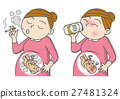 임신, 임산부, 임신중 27481324