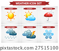 Weather icon set with many weather conditions 27515100