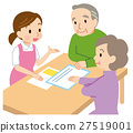 Senior care counseling consultation 27519001