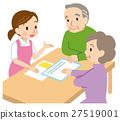 การให้คำปรึกษาด้านการดูแลผู้สูงอายุ 27519001