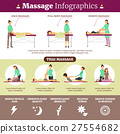 Massage And Healthcare Infographics Illustration 27554682