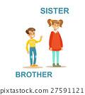 姐妹 兄弟 年長 27591121