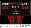 Basketball score board with red square led 27591703