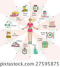 Weight Loss, Diet infographics. 27595875