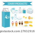 Dairy products icon set, flat style. Milk 27632916