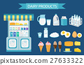 Milk products icon set, flat style.   isolated on 27633322